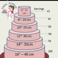 Cake Serving Chart Guide - Popular Tier Combinations