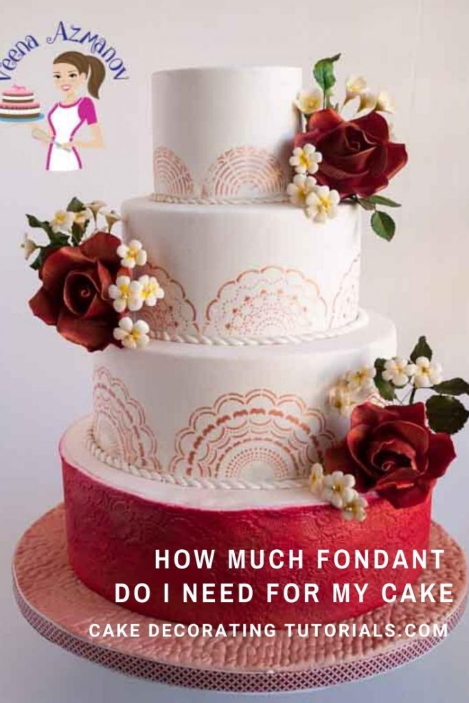 Cake Decorating Tutorial - Fondant Quantity for Cake Guide